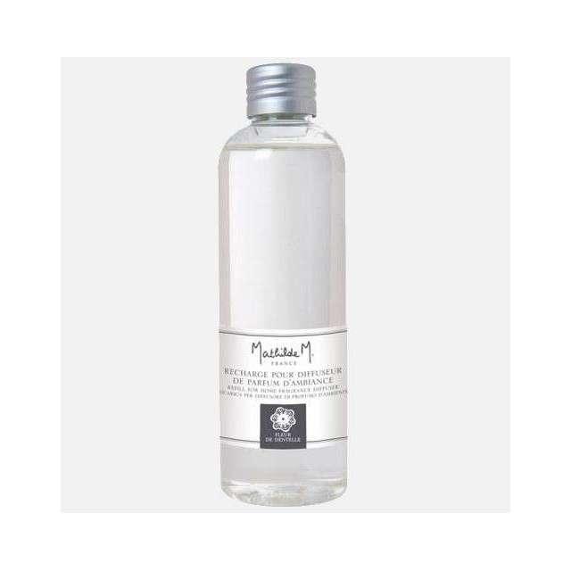 Recharge Parfum au Choix