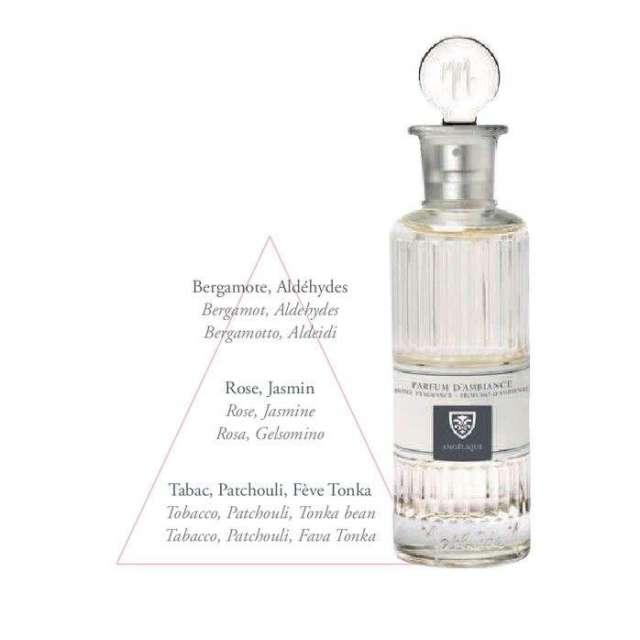 Angelique Parfum Mathilde M